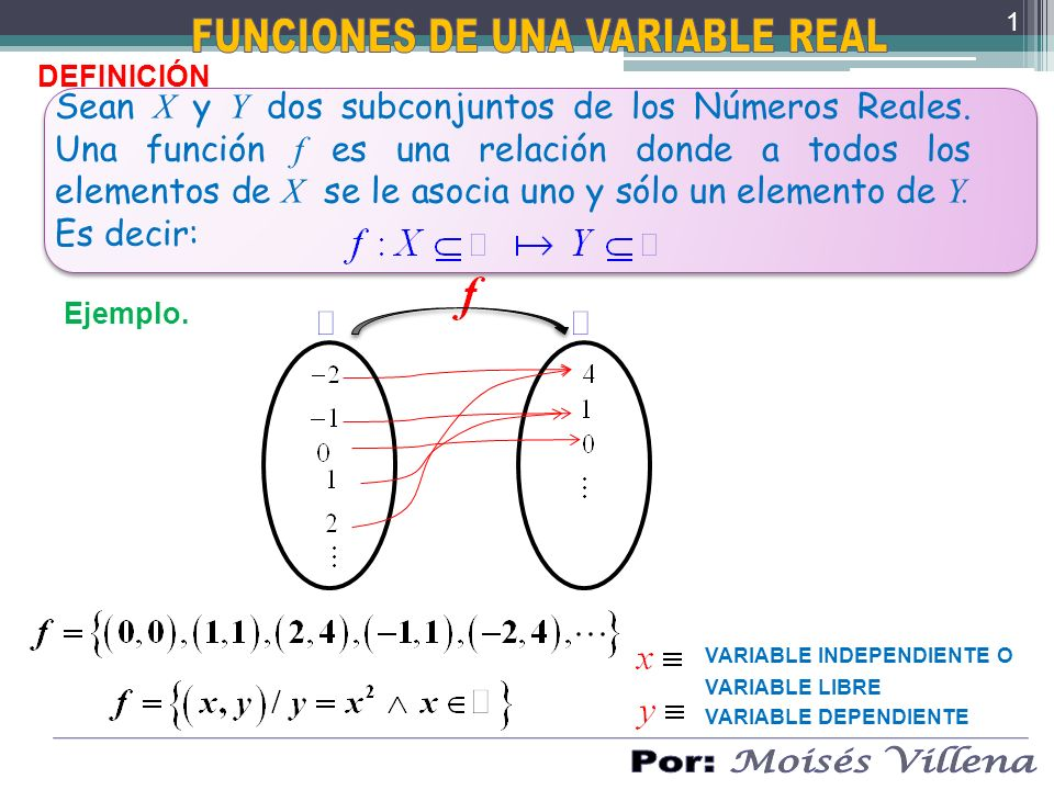 VARIABLE INDEPENDIENTE O VARIABLE LIBRE VARIABLE DEPENDIENTE Sean X y Y dos subconjuntos de los Números Reales. Una función f es una relación donde a