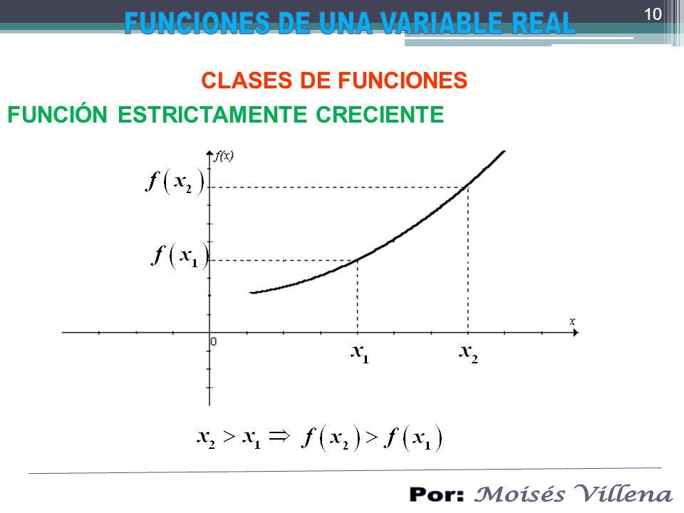 CLASES DE FUNCIONES FUNCIÓN ESTRICTAMENTE CRECIENTE 10