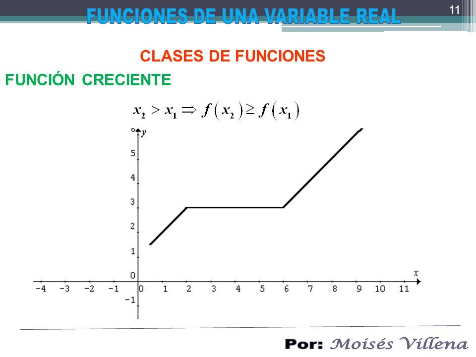 CLASES DE FUNCIONES FUNCIÓN CRECIENTE 11