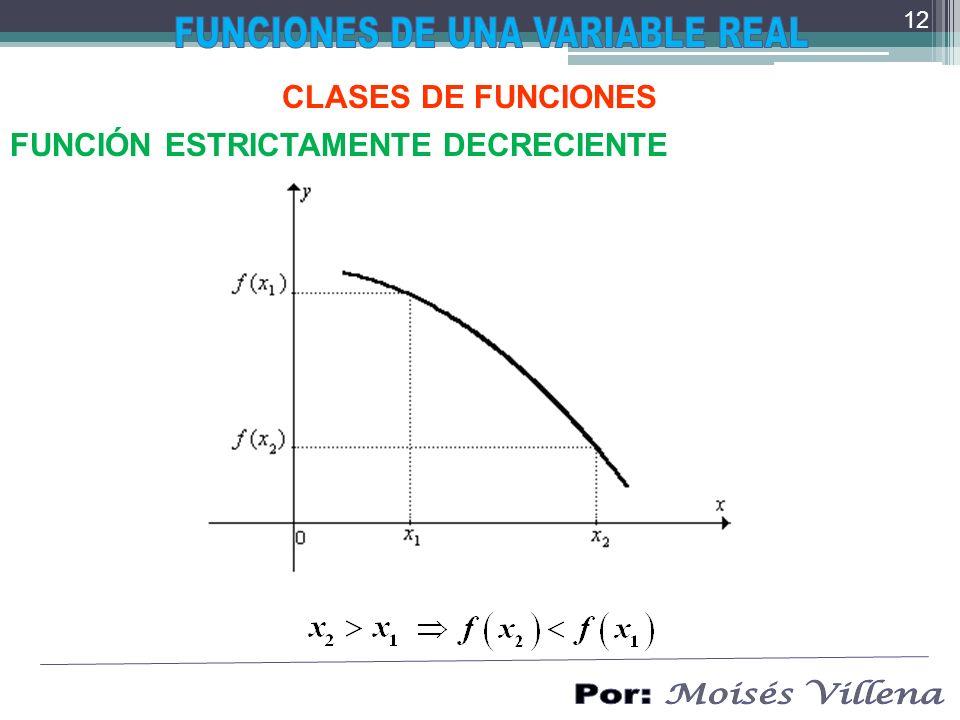 CLASES DE FUNCIONES FUNCIÓN ESTRICTAMENTE DECRECIENTE 12