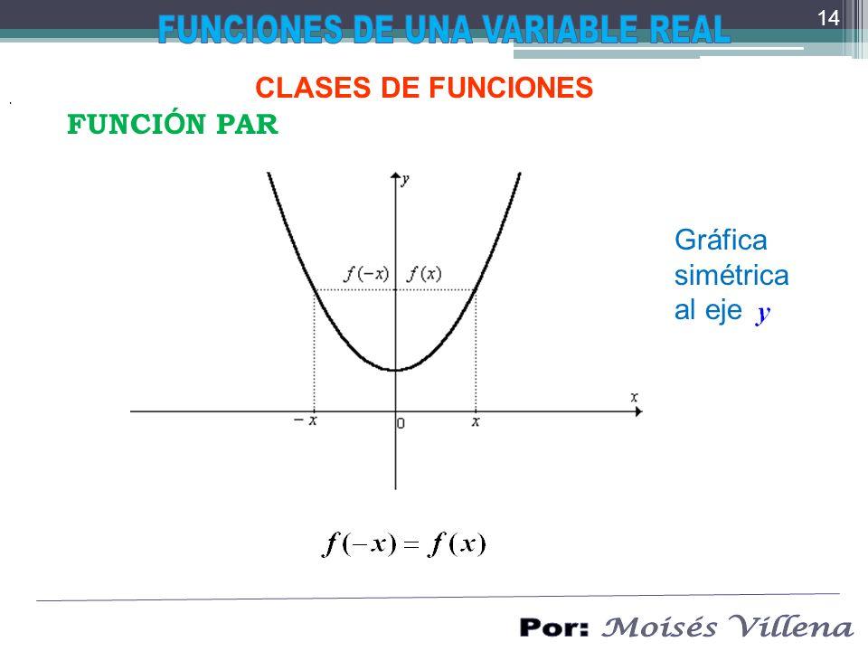 Gráfica simétrica al eje CLASES DE FUNCIONES. FUNCI Ó N PAR 14