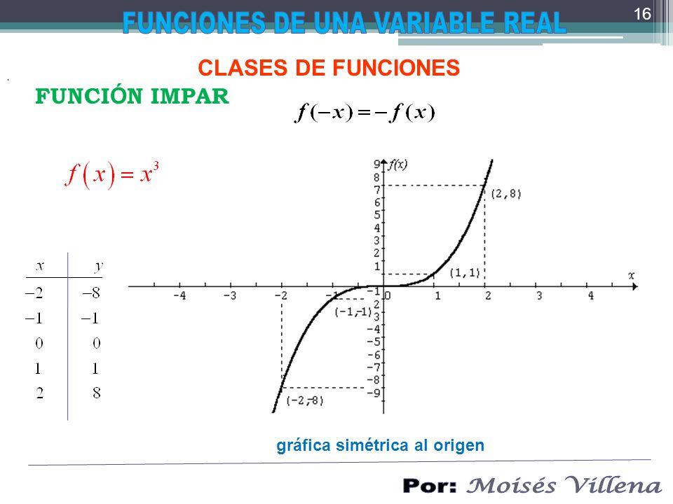 CLASES DE FUNCIONES. FUNCI Ó N IMPAR gráfica simétrica al origen 16