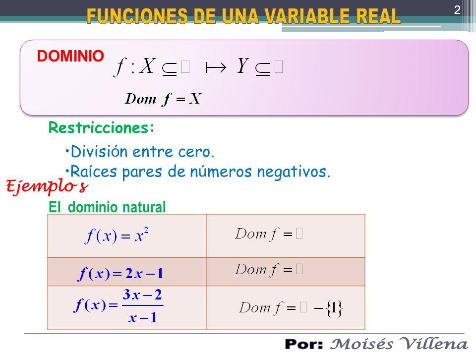 DOMINIO Ra í ces pares de n ú meros negativos. Restricciones: El dominio natural Ejemplo s Divisi ó n entre cero. 2