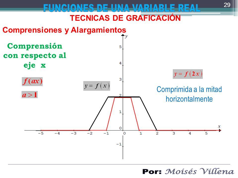 . TECNICAS DE GRAFICACIÓN Comprensiones y Alargamientos Comprensión con respecto al eje x Comprimida a la mitad horizontalmente 29