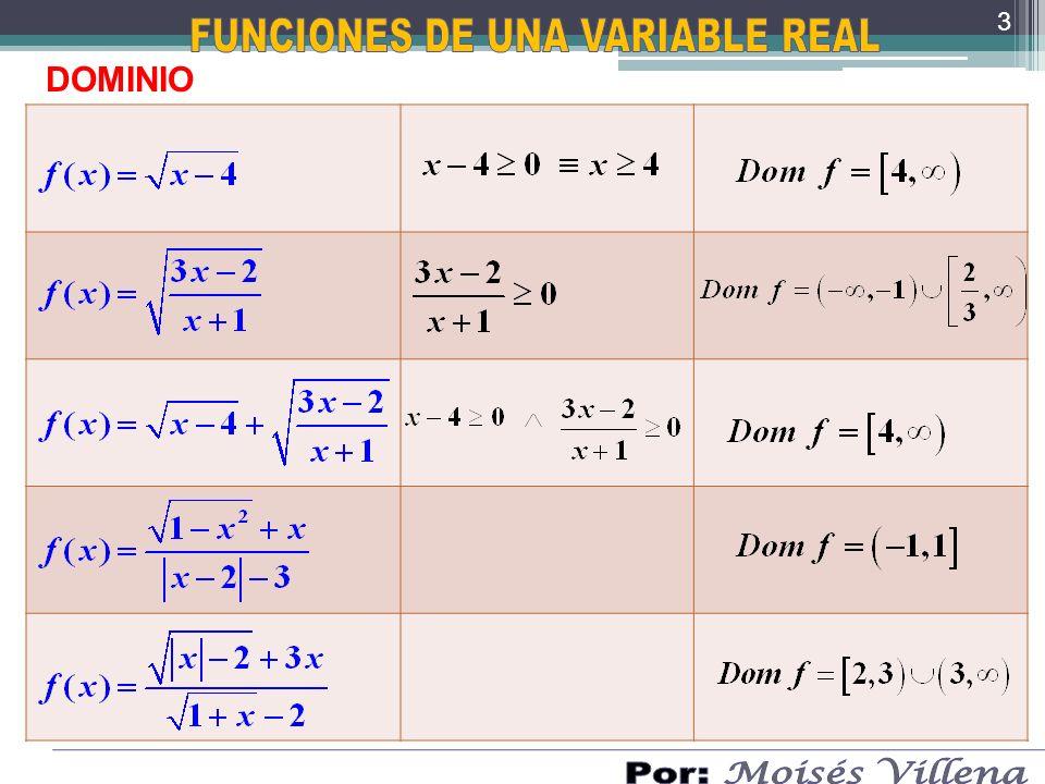 FUNCIÓN INVERSA 1. Cambiar x por y y y por x 2. Despejar Ejemplo 1 84