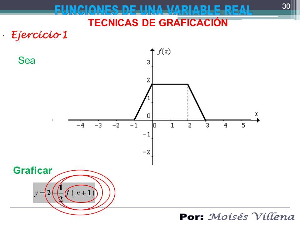 . TECNICAS DE GRAFICACIÓN Ejercicio 1 Sea Graficar 30