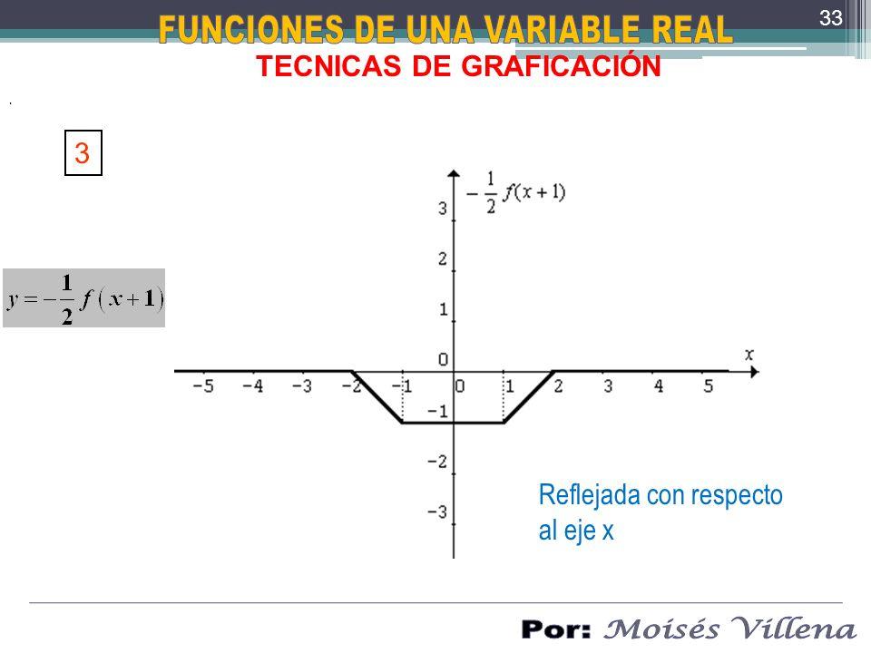 . TECNICAS DE GRAFICACIÓN 3 Reflejada con respecto al eje x 33