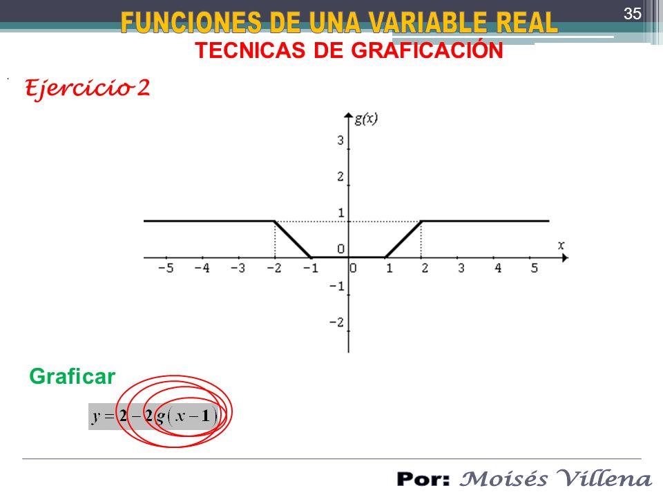 . TECNICAS DE GRAFICACIÓN Ejercicio 2 Graficar 35