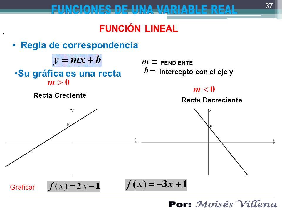 . FUNCIÓN LINEAL Regla de correspondencia PENDIENTE Intercepto con el eje y Recta Creciente Recta Decreciente Graficar Su gráfica es una recta 37