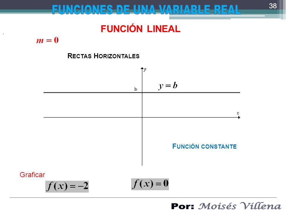 . FUNCIÓN LINEAL R ECTAS H ORIZONTALES Graficar F UNCIÓN CONSTANTE 38