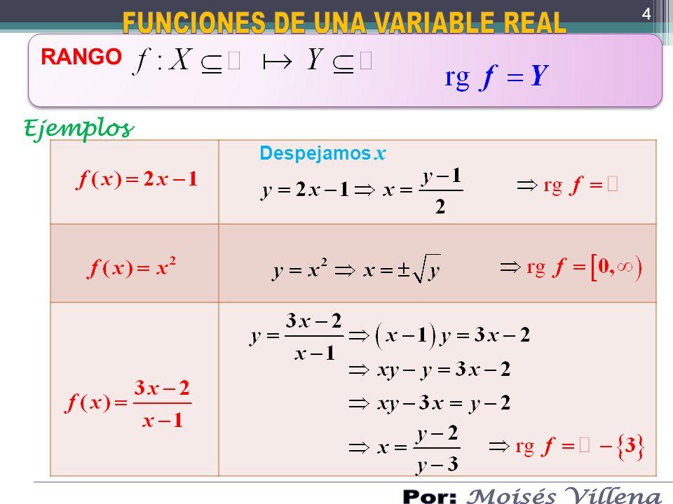 GRÁFICA DE UNA FUNCIÓN DE VARIABLE REAL Conjunto de puntos, representados en el plano cartesiano, correspondiente a los pares ordenados de la funci ó n.