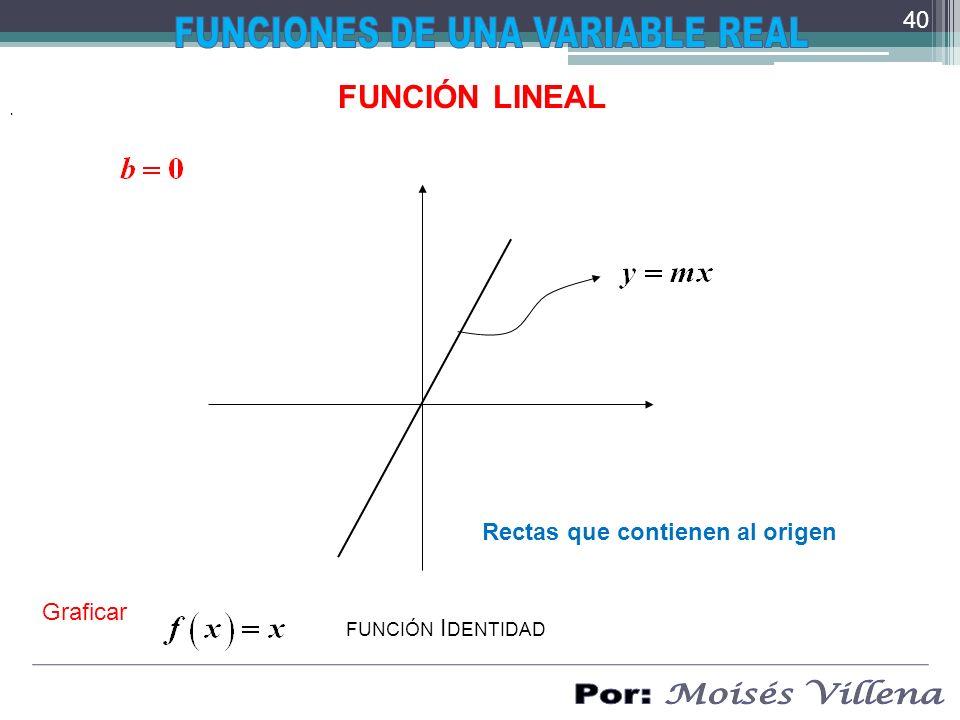 . FUNCIÓN LINEAL Rectas que contienen al origen FUNCIÓN I DENTIDAD Graficar 40