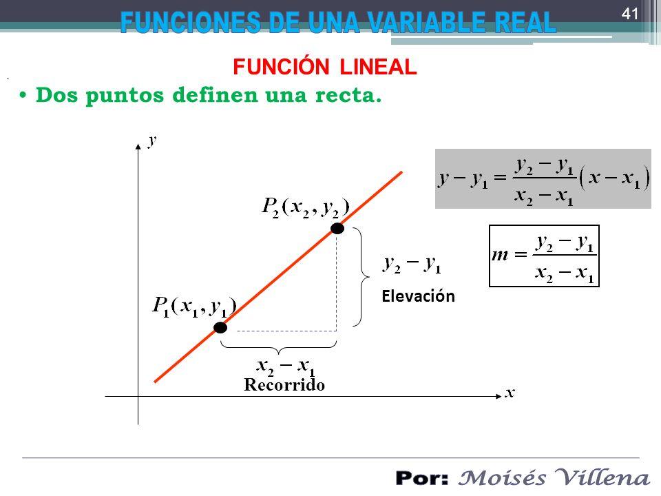 . FUNCIÓN LINEAL Dos puntos definen una recta. Recorrido Elevación 41