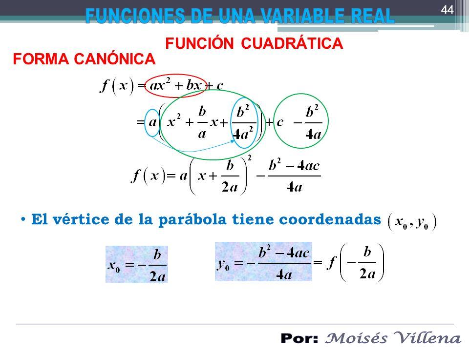 FUNCIÓN CUADRÁTICA El v é rtice de la par á bola tiene coordenadas FORMA CANÓNICA 44