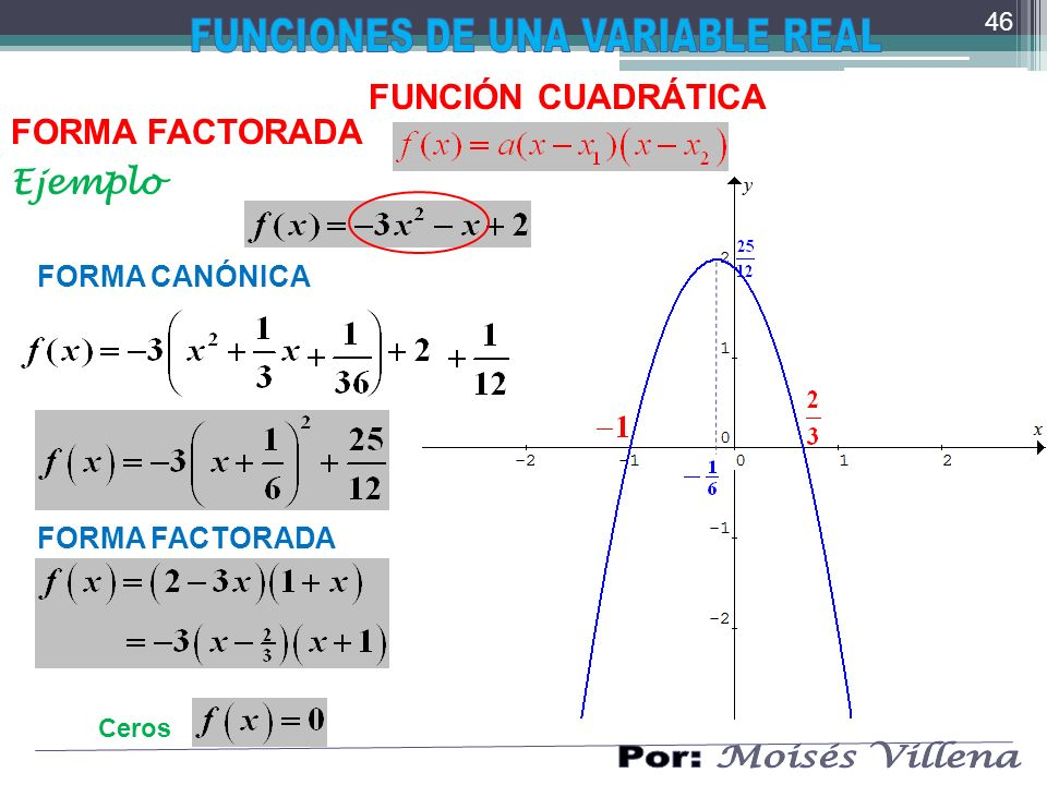 FUNCIÓN CUADRÁTICA FORMA FACTORADA Ejemplo FORMA CANÓNICA FORMA FACTORADA Ceros 46