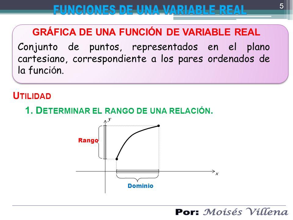 GRÁFICA DE UNA FUNCIÓN DE VARIABLE REAL Conjunto de puntos, representados en el plano cartesiano, correspondiente a los pares ordenados de la funci ó