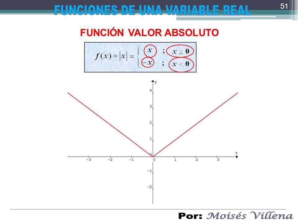 FUNCIÓN VALOR ABSOLUTO 51
