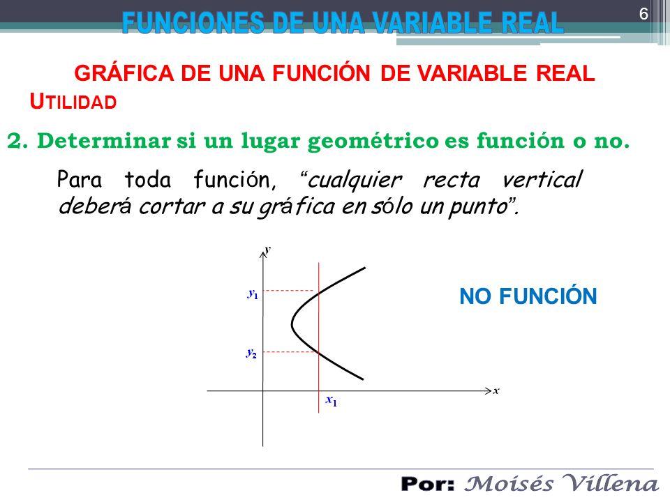 GRÁFICA DE UNA FUNCIÓN DE VARIABLE REAL U TILIDAD 2. Determinar si un lugar geom é trico es funci ó n o no. Para toda funci ó n, cualquier recta verti