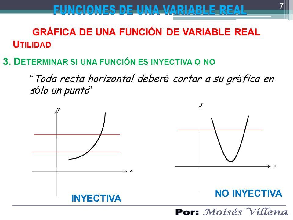 GRÁFICA DE UNA FUNCIÓN DE VARIABLE REAL U TILIDAD 4.