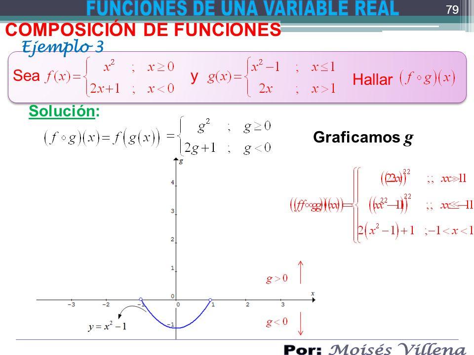 COMPOSICIÓN DE FUNCIONES Ejemplo 3 Seay Hallar Solución: Graficamos g 79