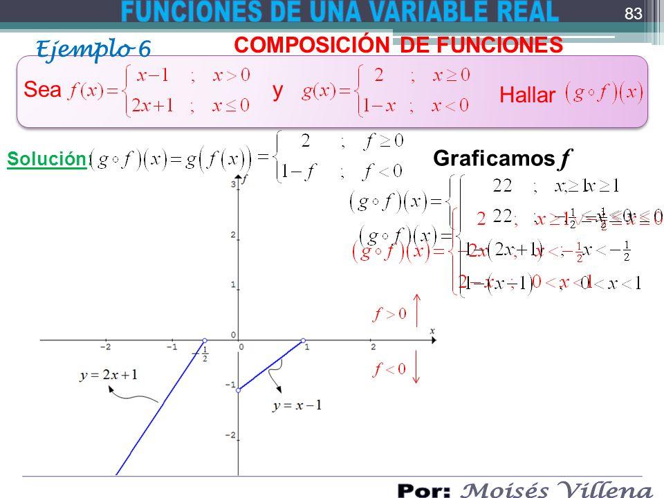 COMPOSICIÓN DE FUNCIONES Seay Hallar Solución: Graficamos f Ejemplo 6 83