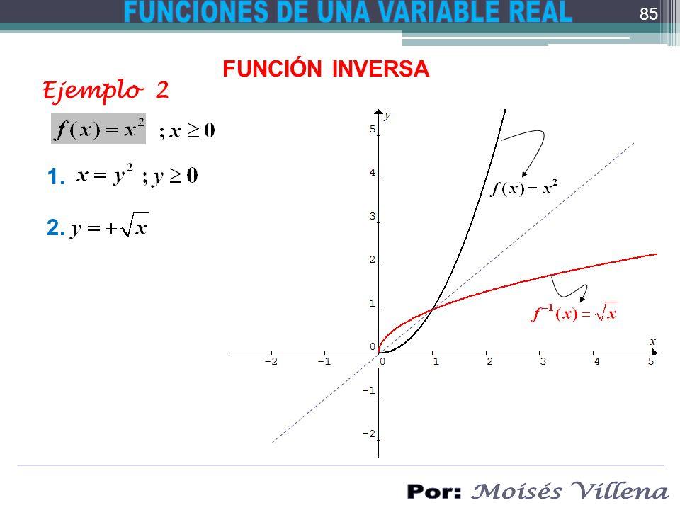 FUNCIÓN INVERSA Ejemplo 2 1. 2. 85