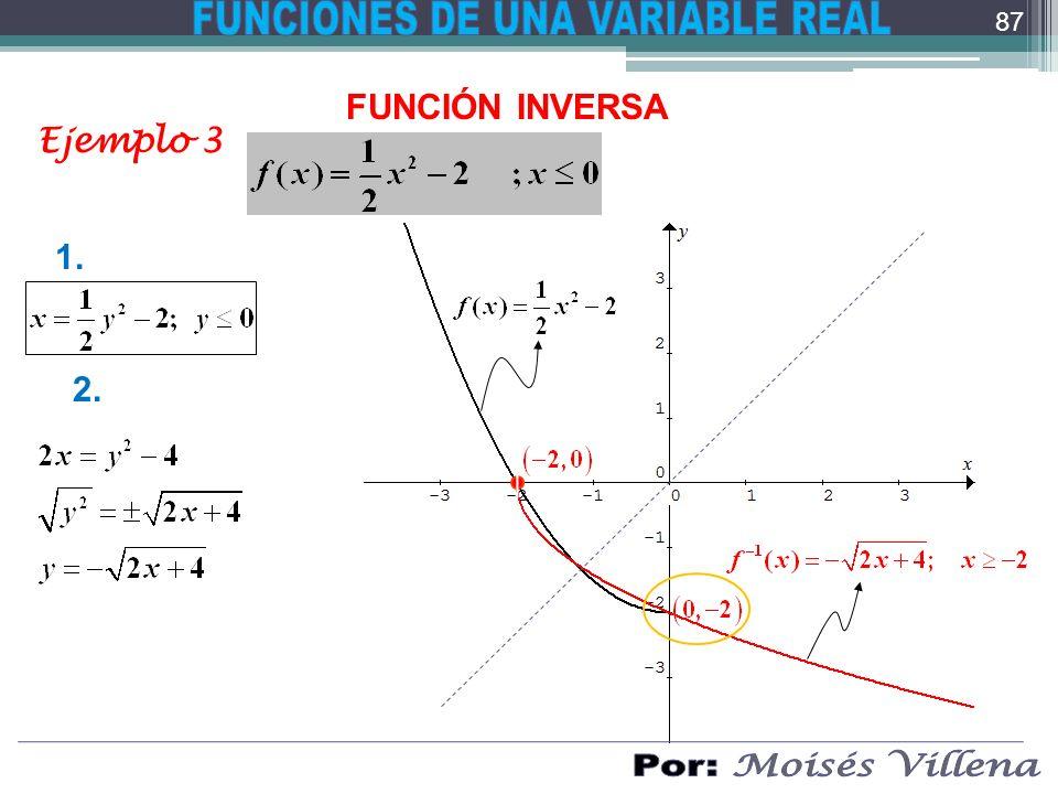 FUNCIÓN INVERSA Ejemplo 3 1. 2.   87