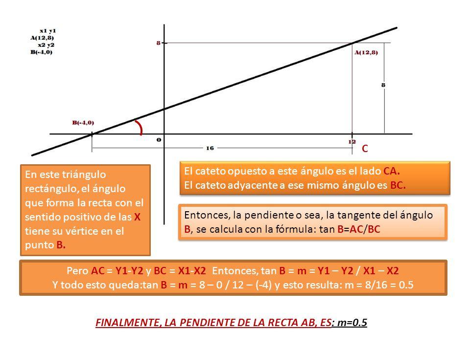 En este triángulo rectángulo, el ángulo que forma la recta con el sentido positivo de las X tiene su vértice en el punto B. El cateto opuesto a este á