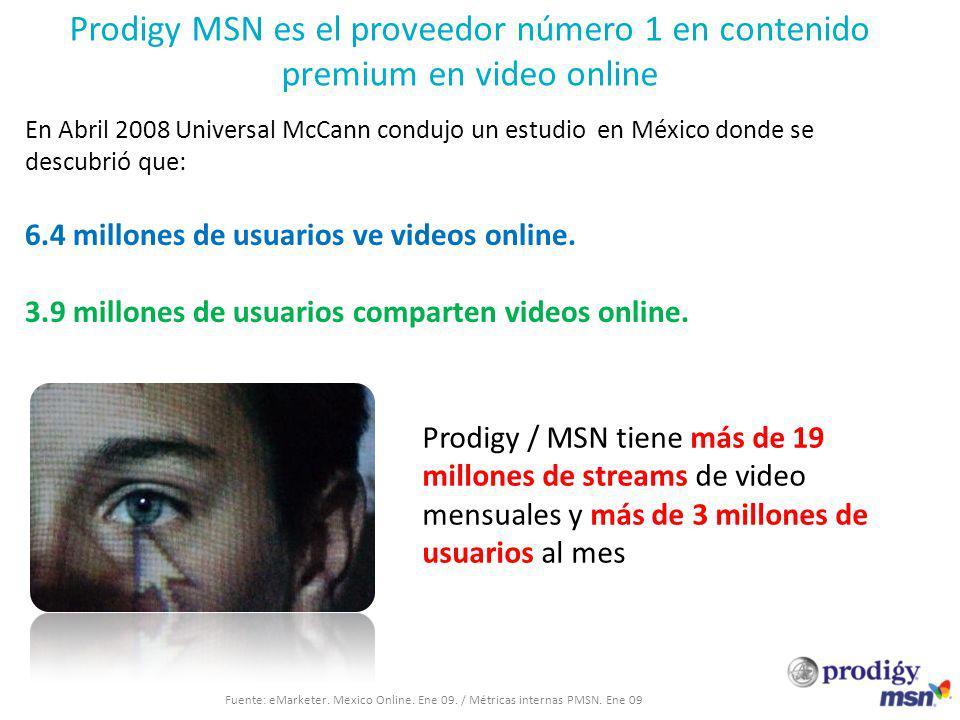 Fuente: eMarketer. Mexico Online. Ene 09. / Métricas internas PMSN. Ene 09 Prodigy MSN es el proveedor número 1 en contenido premium en video online E