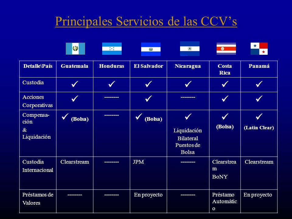 Principales Servicios de las CCVs Detalle\PaísGuatemalaHondurasEl SalvadorNicaraguaCosta Rica Panamá Custodia Acciones Corporativas -------- -------- Compensa- ción & Liquidación (Bolsa) -------- (Bolsa) Liquidación Bilateral Puestos de Bolsa (Bolsa) (Latin Clear) Custodia Internacional Clearstream--------JPM--------Clearstrea m BoNY Clearstream Préstamos de Valores -------- En proyecto--------Préstamo Automátic o En proyecto