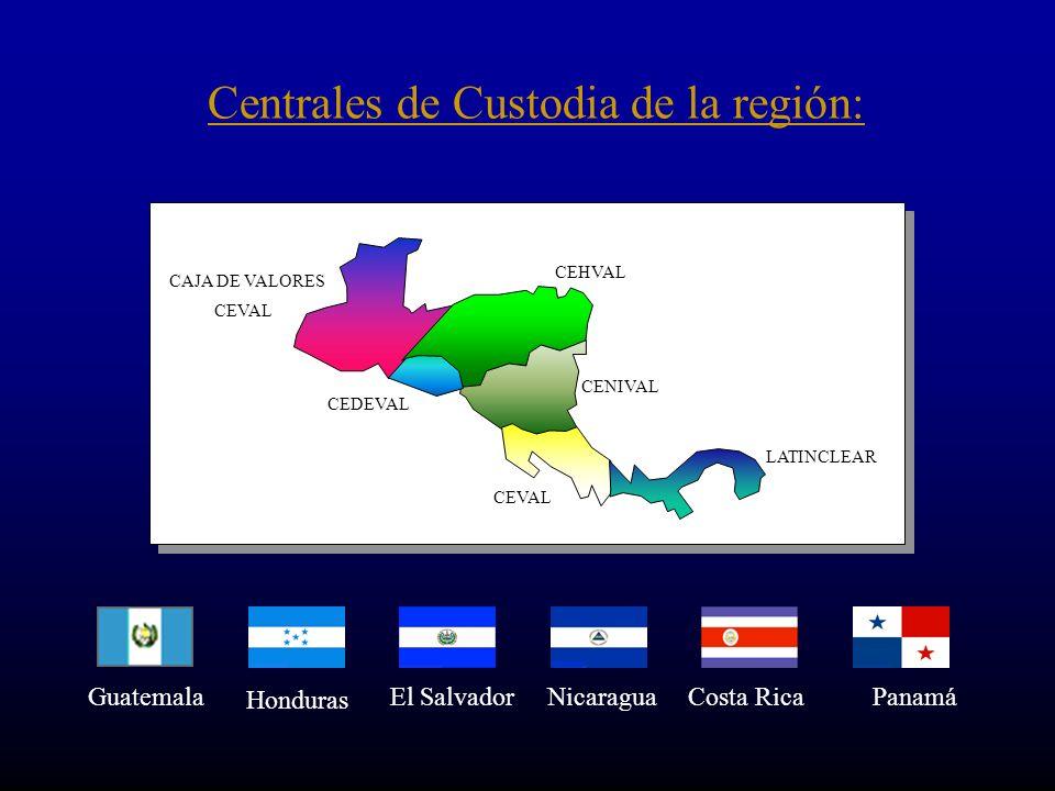 Centrales de Custodia de la región: CEHVAL LATINCLEAR CENIVAL CEVAL CAJA DE VALORES CEDEVAL CEVAL Guatemala Honduras El SalvadorNicaraguaCosta RicaPanamá
