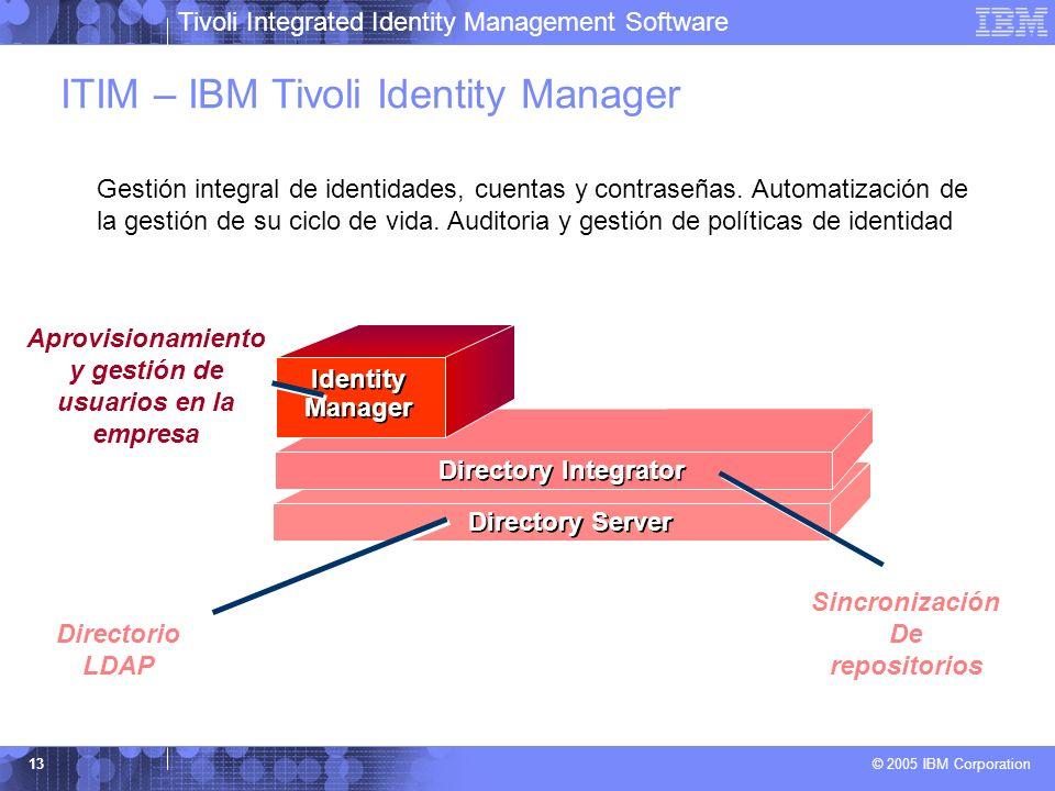 Tivoli Integrated Identity Management Software © 2005 IBM Corporation 13 Directory Server ITIM – IBM Tivoli Identity Manager Directorio LDAP Directory