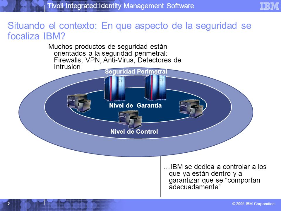 Tivoli Integrated Identity Management Software © 2005 IBM Corporation 43 Autenticación Soporte de multiples metodos de autenticación ID Please enter your ID and password Login Password C 13289576 S ECUR ID Access Manager & more iv-user HTTP Header basicauth HTTP Header Forms-based SSO Lightweight Third- Party Authentication (LTPA) Trust Association Interceptor GSO Junction Desktop SSO with initial sign-on to MS NTLM/Kerberos iv-user HTTP Header basicauth HTTP Header Forms-based SSO Lightweight Third- Party Authentication (LTPA) Trust Association Interceptor GSO Junction Desktop SSO with initial sign-on to MS NTLM/Kerberos múltiples opciones de Web SSO: