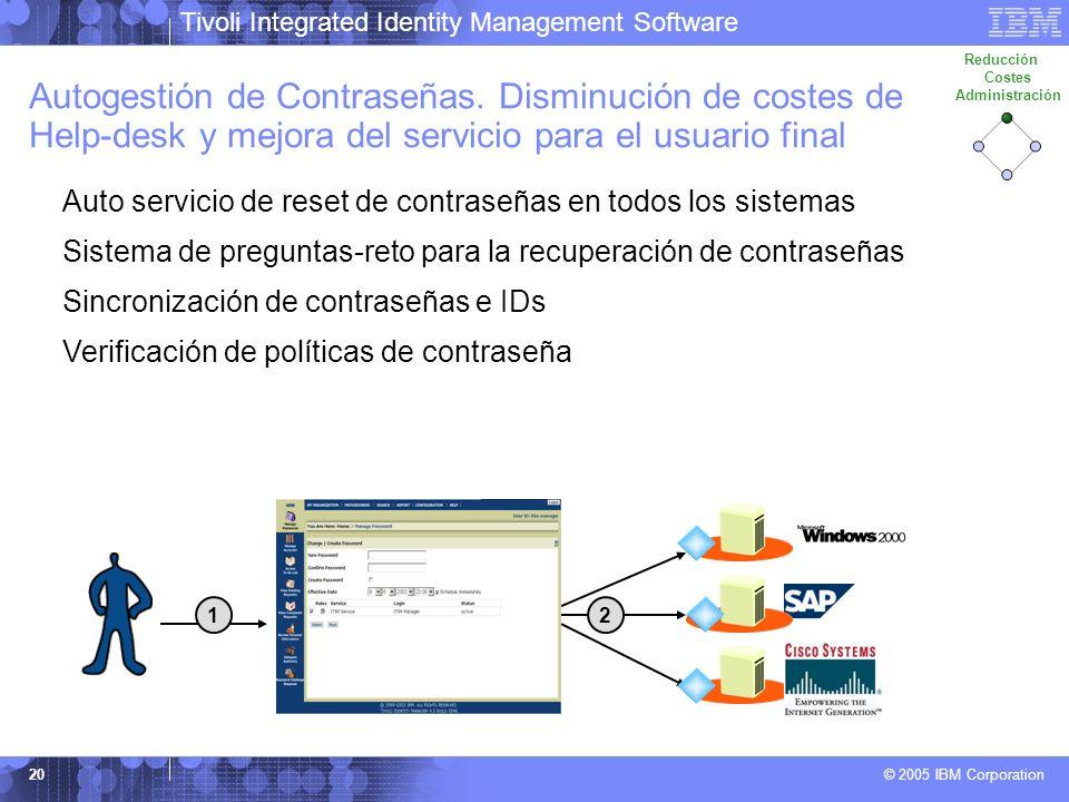 Tivoli Integrated Identity Management Software © 2005 IBM Corporation 20 Autogestión de Contraseñas. Disminución de costes de Help-desk y mejora del s