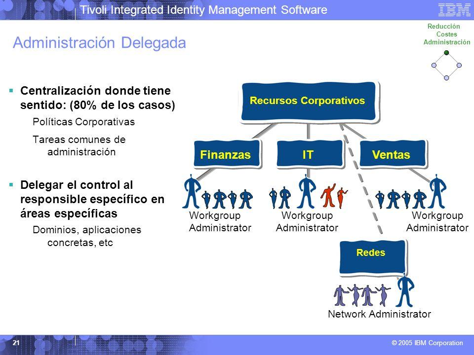 Tivoli Integrated Identity Management Software © 2005 IBM Corporation 21 Administración Delegada Centralización donde tiene sentido: (80% de los casos