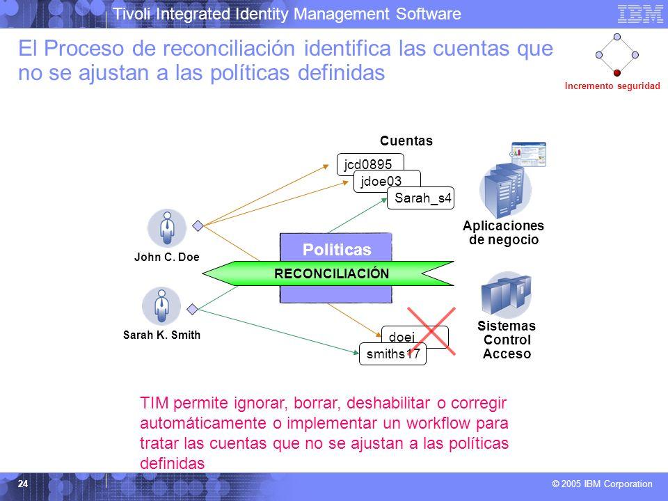 Tivoli Integrated Identity Management Software © 2005 IBM Corporation 24 El Proceso de reconciliación identifica las cuentas que no se ajustan a las p