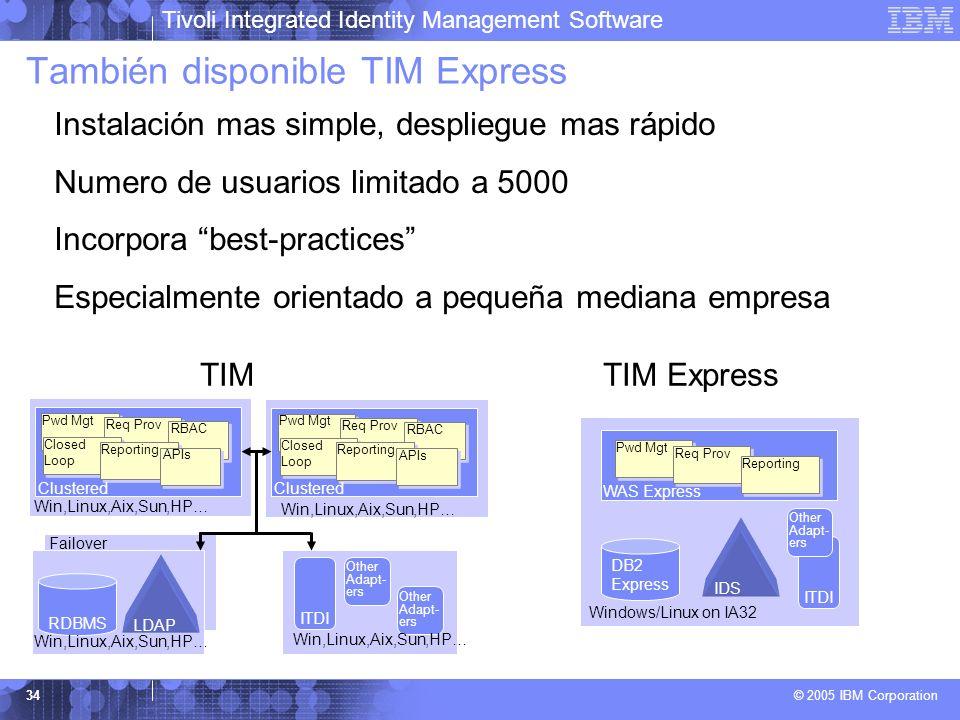 Tivoli Integrated Identity Management Software © 2005 IBM Corporation 34 También disponible TIM Express Failover RDBMS LDAP Windows/Linux on IA32 DB2