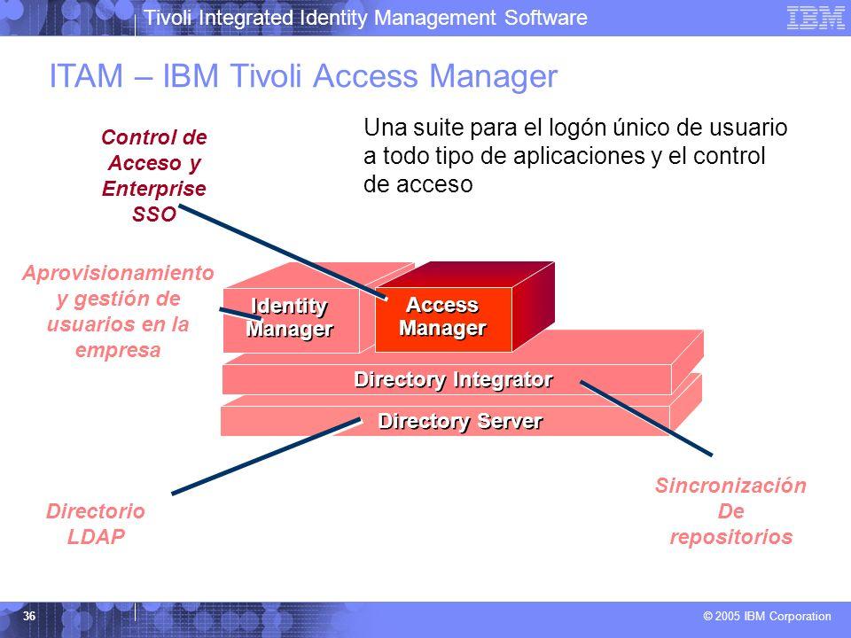 Tivoli Integrated Identity Management Software © 2005 IBM Corporation 36 Directory Server ITAM – IBM Tivoli Access Manager Directorio LDAP Directory I