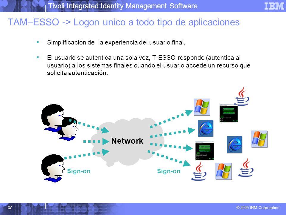Tivoli Integrated Identity Management Software © 2005 IBM Corporation 37 TAM–ESSO -> Logon unico a todo tipo de aplicaciones Simplificación de la expe