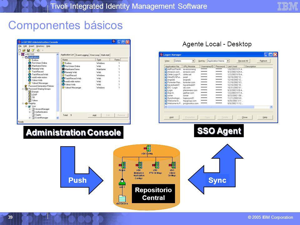 Tivoli Integrated Identity Management Software © 2005 IBM Corporation 39 Componentes básicos Repositorio Central Sync Push Administration Console SSO