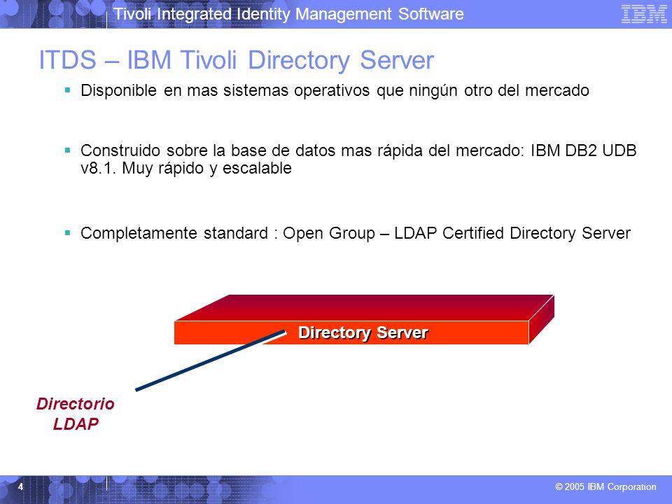 Tivoli Integrated Identity Management Software © 2005 IBM Corporation 4 Directory Server ITDS – IBM Tivoli Directory Server Directorio LDAP Disponible
