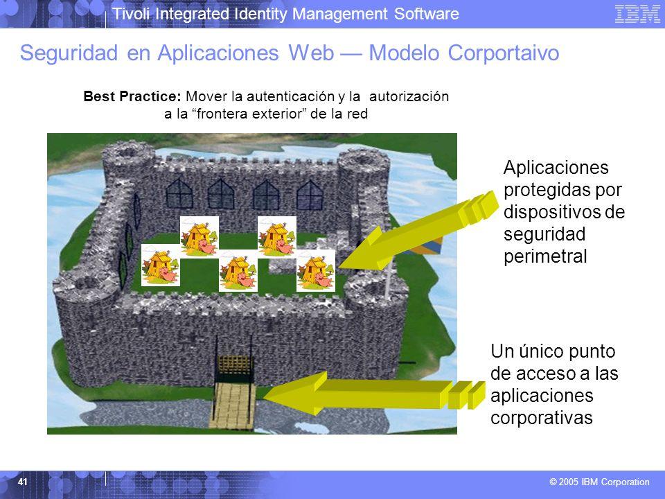Tivoli Integrated Identity Management Software © 2005 IBM Corporation 41 Seguridad en Aplicaciones Web Modelo Corportaivo Best Practice: Mover la aute