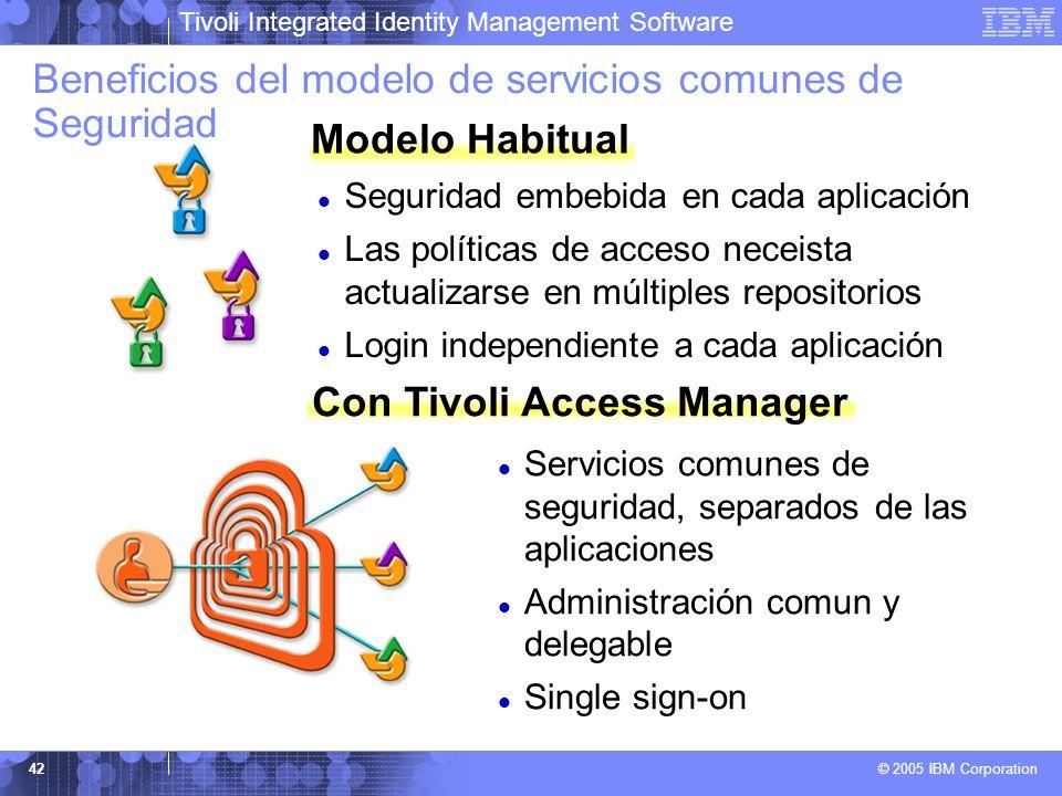 Tivoli Integrated Identity Management Software © 2005 IBM Corporation 42 Beneficios del modelo de servicios comunes de Seguridad Modelo Habitual Con T