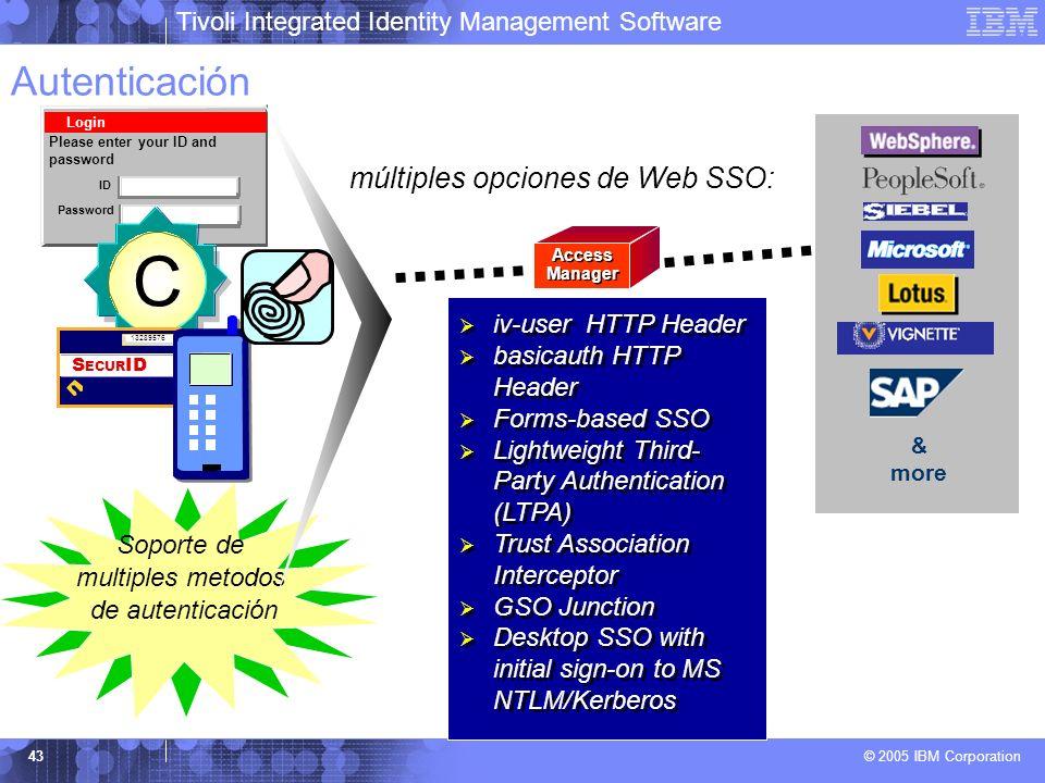 Tivoli Integrated Identity Management Software © 2005 IBM Corporation 43 Autenticación Soporte de multiples metodos de autenticación ID Please enter y