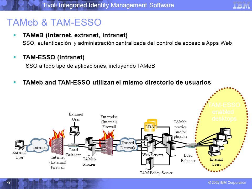 Tivoli Integrated Identity Management Software © 2005 IBM Corporation 47 TAMeb & TAM-ESSO TAMeB (Internet, extranet, intranet) SSO, autenticación y ad