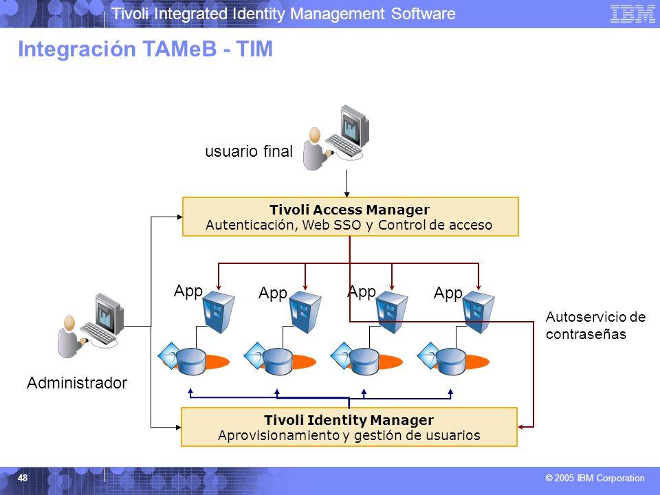 Tivoli Integrated Identity Management Software © 2005 IBM Corporation 48 Tivoli Access Manager Autenticación, Web SSO y Control de acceso Tivoli Ident