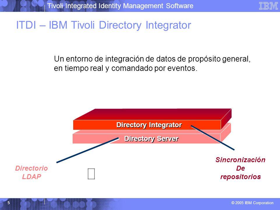 Tivoli Integrated Identity Management Software © 2005 IBM Corporation 5 Directory Server ITDI – IBM Tivoli Directory Integrator Directorio LDAP Direct