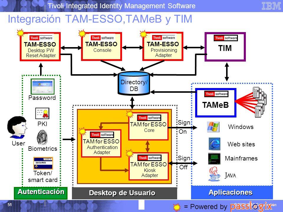 Tivoli Integrated Identity Management Software © 2005 IBM Corporation 51 Integración TAM-ESSO,TAMeB y TIM TAM-ESSO Desktop PW Reset Adapter TAM-ESSO C