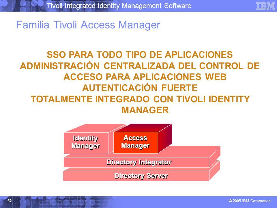 Tivoli Integrated Identity Management Software © 2005 IBM Corporation 52 Directory Server Familia Tivoli Access Manager Directory Integrator Identity