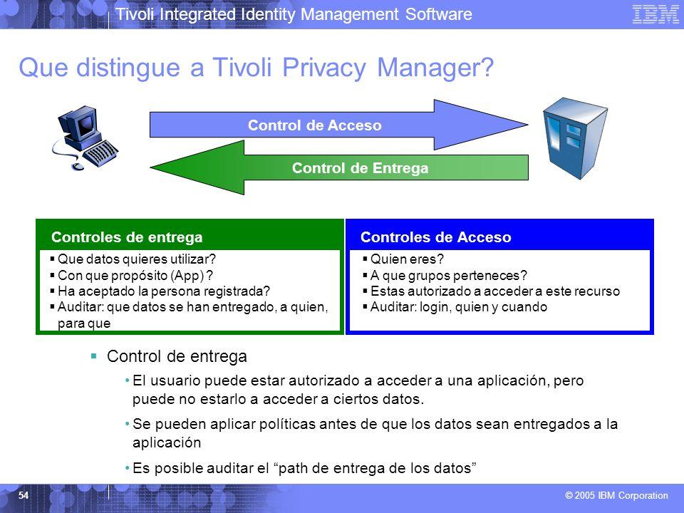 Tivoli Integrated Identity Management Software © 2005 IBM Corporation 54 Que distingue a Tivoli Privacy Manager? Control de entrega El usuario puede e